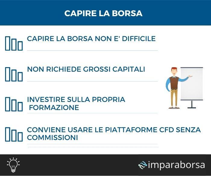 Capire la Borsa - Infografica