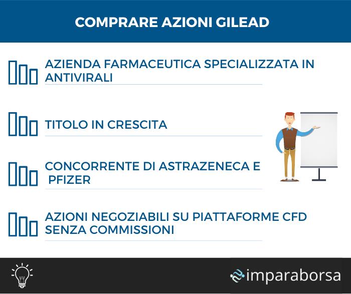 Comprare azioni Gilead